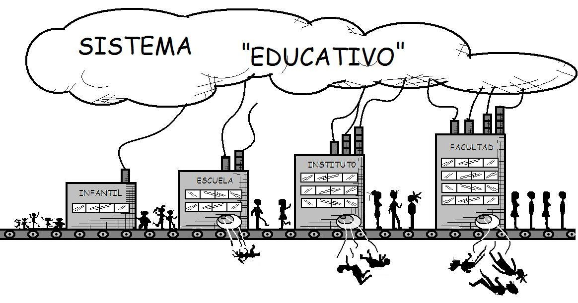 Ni que decir tiene que el sistema educativo está en manos de la burguesía, como no puede ser de otra manera bajo el sistema capitalista. Esto trae consecuencias graves para…