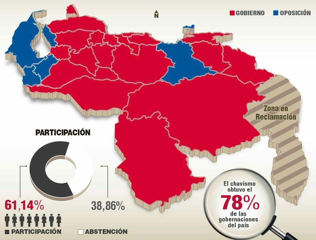 El nacimiento de la Asamblea Nacional Constituyente supuso un revés político para la reacción en Venezuela, al que se ha sumado la aplastante victoria del Chavizmo en las recientes Elecciones…