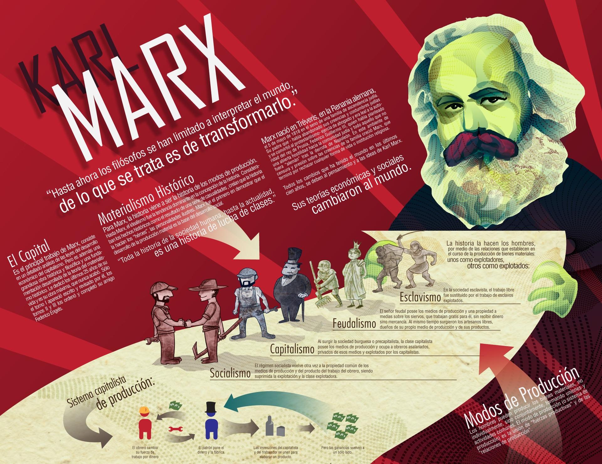 Los datos de las propias instituciones burguesas describen al sistema capitalista como un freno para el desarrollo de la humanidad. A lo largo y ancho del mundo, ser un trabajador…
