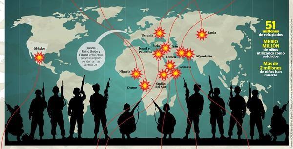 Los argumentos para las guerras en el siglo XXI son maquinados por Estados Unidos, así el imperialismo realiza el nuevo colonialismo, aplicando el manual de guerra de quinta generación o…